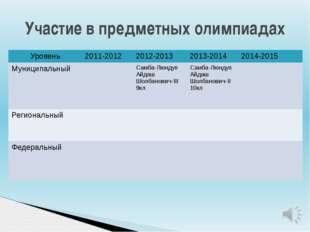 Участие в предметных олимпиадах Уровень 2011-2012 2012-2013 2013-2014 2014-