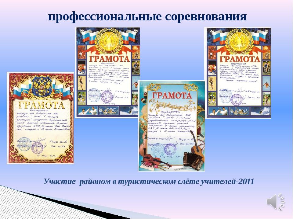 профессиональные соревнования Участие районом в туристическом слёте учителей-...