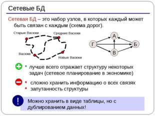 Сетевые БД Сетевая БД – это набор узлов, в которых каждый может быть связан