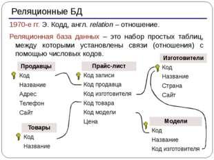 Реляционные БД 1970-е гг. Э. Кодд, англ. relation – отношение. Реляционная б
