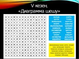 V кезең «Диаграмма шешу»