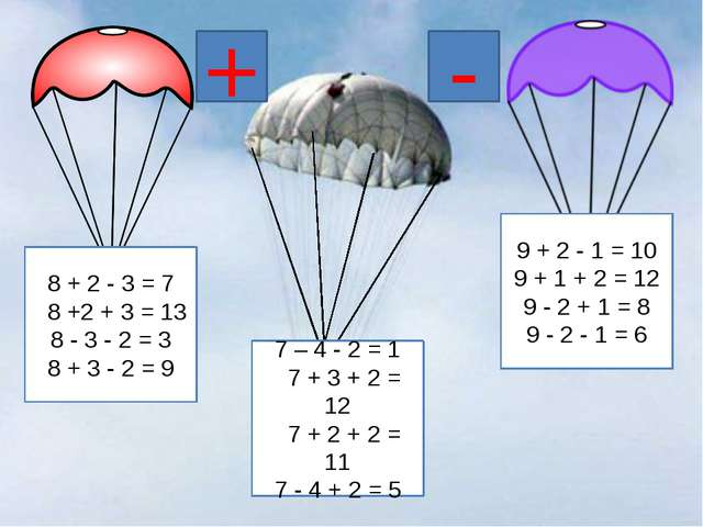8 + 2 - 3 = 7 8 +2 + 3 = 13 8 - 3 - 2 = 3 8 + 3 - 2 = 9 9 + 2 - 1 = 10 9 + 1...