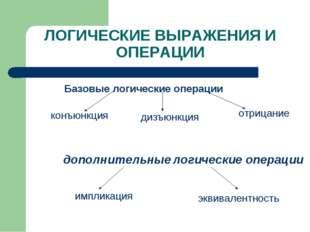 Базовые логические операции ЛОГИЧЕСКИЕ ВЫРАЖЕНИЯ И ОПЕРАЦИИ конъюнкция дизъюн