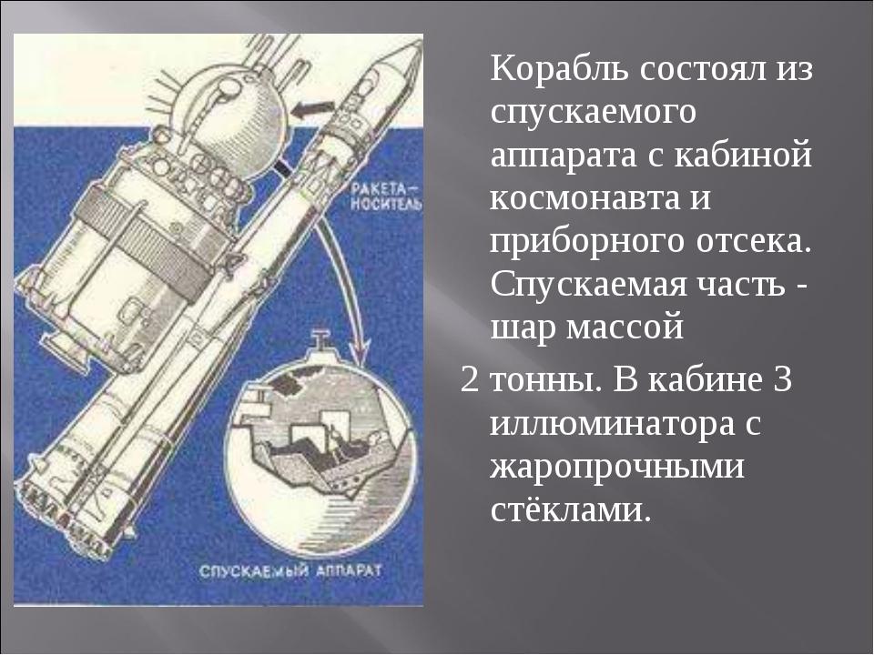 Корабль состоял из спускаемого аппарата с кабиной космонавта и приборного от...