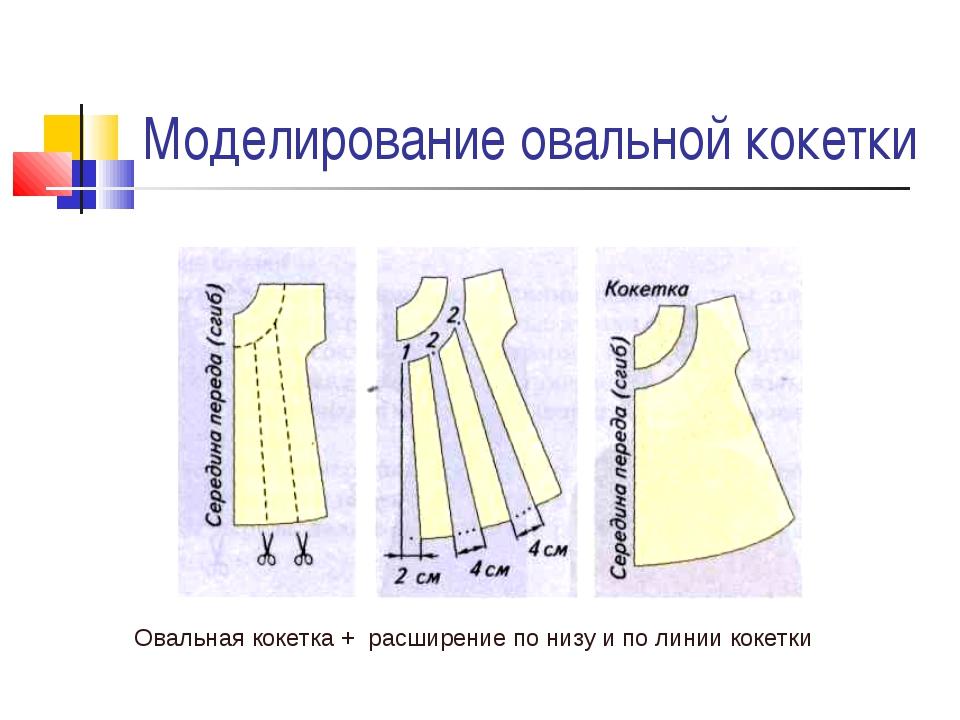 Моделирование овальной кокетки Овальная кокетка + расширение по низу и по лин...