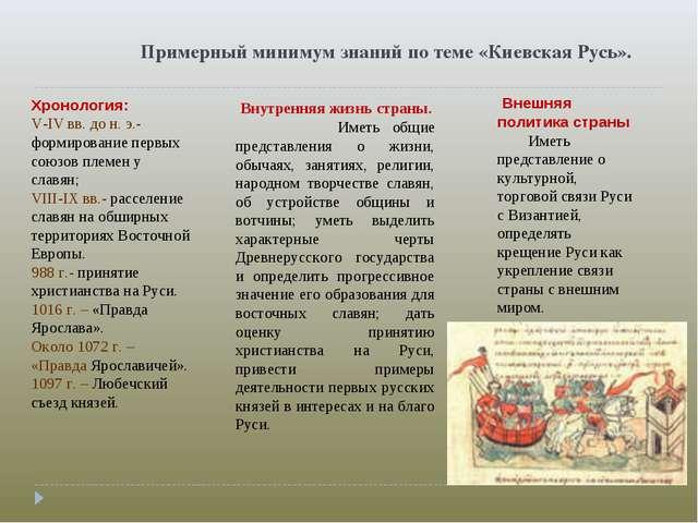 Примерный минимум знаний по теме «Киевская Русь». Хронология: V-IV вв. до н....