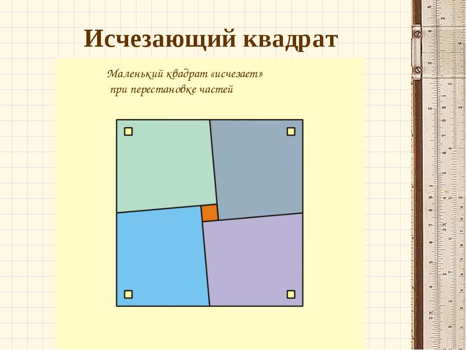 Маленький квадрат «исчезает» при перестановке частей Исчезающий квадрат
