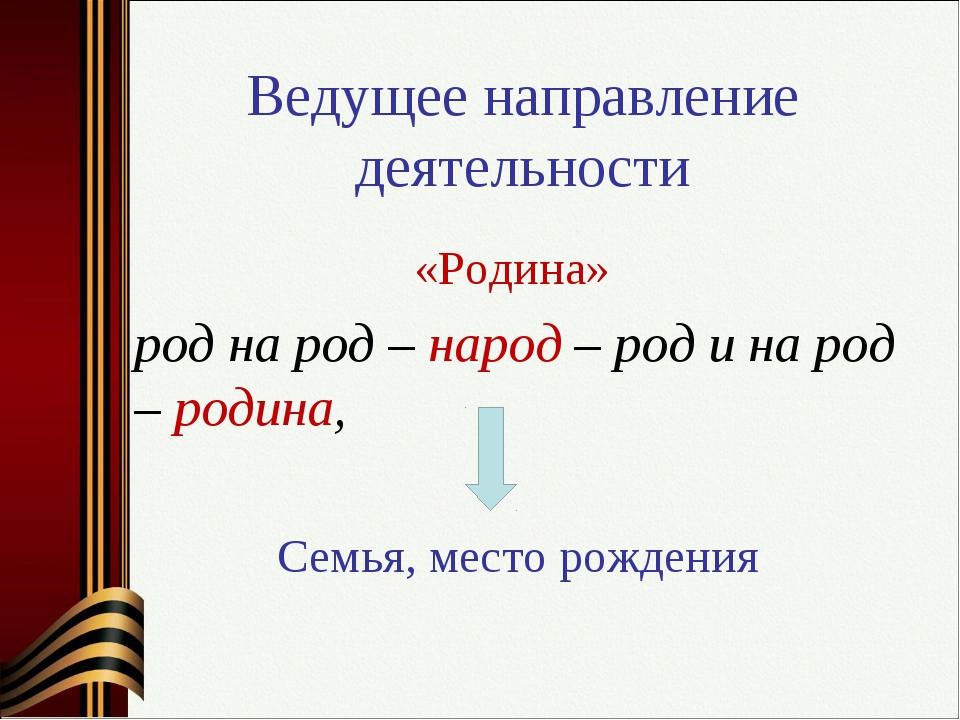 Ведущее направление деятельности «Родина» род на род – народ – род и на род...