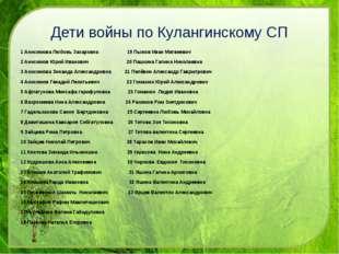 Дети войны по Кулангинскому СП 1 Анисимова Любовь Захаровна 19 Пыжов Иван Мат