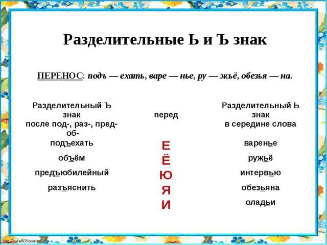 Словарь слов с разделительным мягким знаком