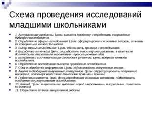 Cхема проведения исследований младшими школьниками 1. Актуализация проблемы.