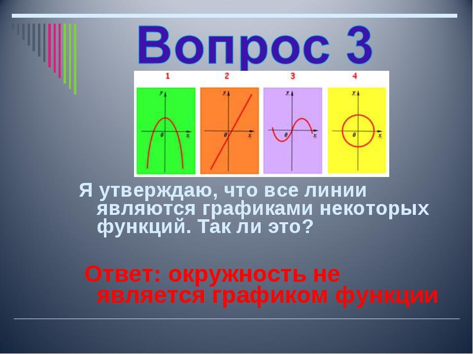 Я утверждаю, что все линии являются графиками некоторых функций. Так ли это?...