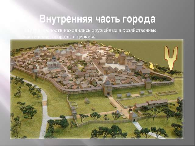 Внутренняя часть города Внутри крепости находились оружейные и хозяйственные...
