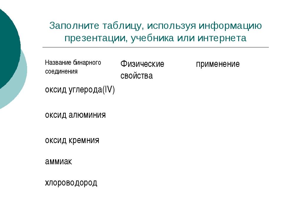 Заполните таблицу, используя информацию презентации, учебника или интернета