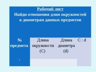Рабочий лист Найди отношения длин окружностей к диаметрам данных предметов