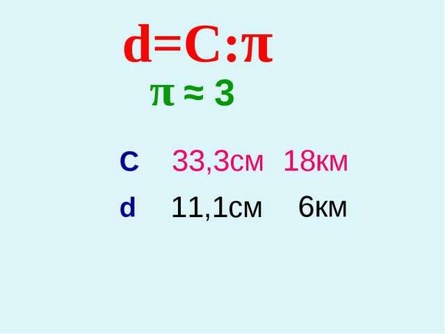 π ≈ 3 18км 33,3см d C 11,1см 6км d=С:π