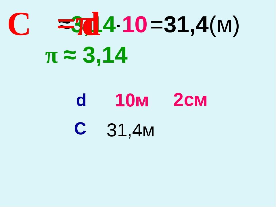 π ≈ 3,14 2см С 10м 31,4м d C ≈3,14 ∙10 =π d =31,4 (м)