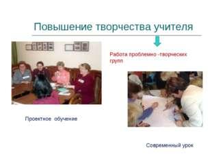 Повышение творчества учителя Работа проблемно -творческих групп Проектное обу