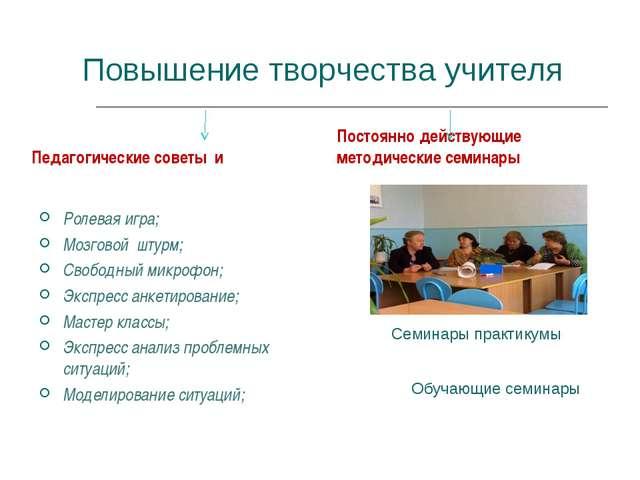 Повышение творчества учителя Педагогические советы и Ролевая игра; Мозговой...