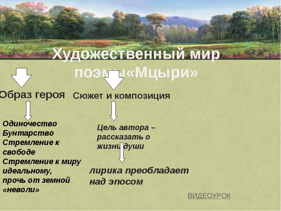 Художественный мир поэмы«Мцыри» Образ героя Одиночество Бунтарство Стремление...