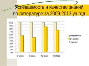 Успеваемость и качество знаний по литературе за 2009-2013 уч.год