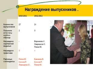 Награждение выпускников . 2010-20112012-2013 Количество выпускников2724 П