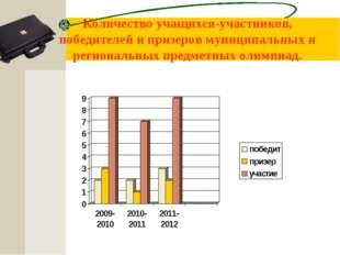 Количество учащихся-участников, победителей и призеров муниципальных и регион
