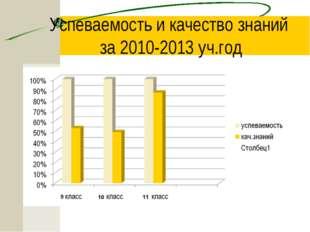 Успеваемость и качество знаний за 2010-2013 уч.год