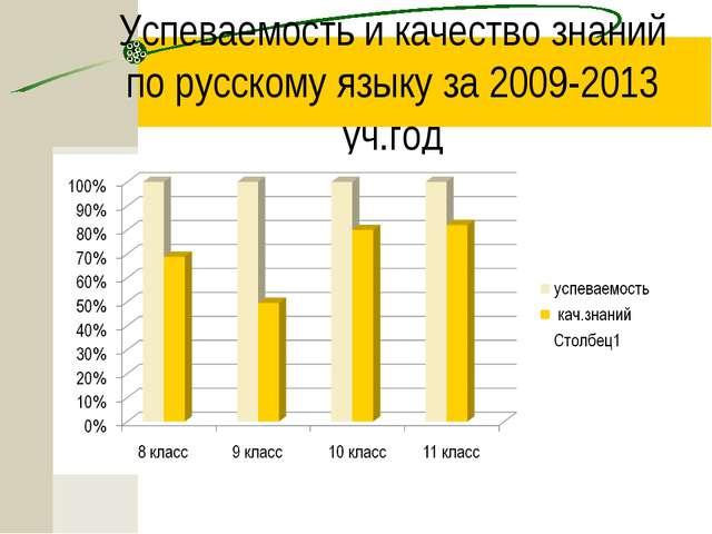 Успеваемость и качество знаний по русскому языку за 2009-2013 уч.год