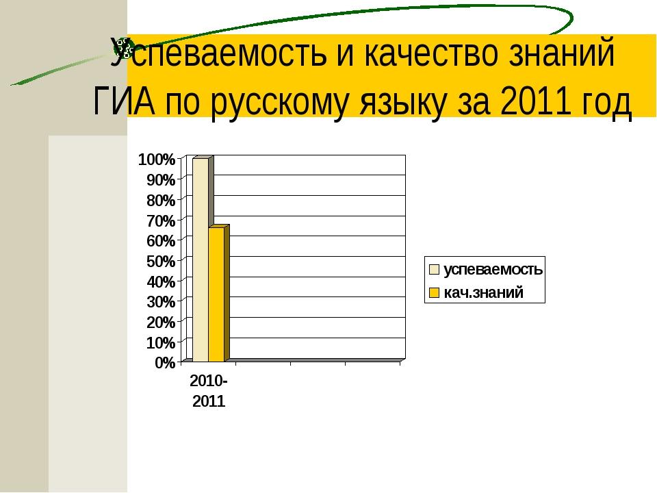 Успеваемость и качество знаний ГИА по русскому языку за 2011 год