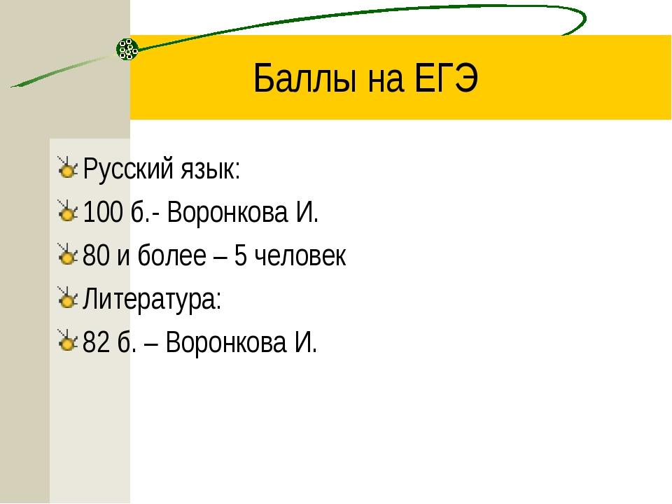 Баллы на ЕГЭ Русский язык: 100 б.- Воронкова И. 80 и более – 5 человек Литера...