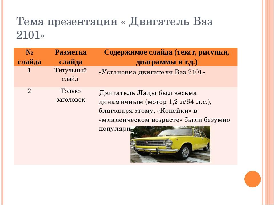 Тема презентации « Двигатель Ваз 2101» № слайда Разметка слайда Содержимое сл...