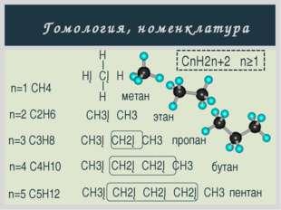 Гомология, номенклатура CnH2n+2 n≥1 n=2 C2H6 этан СН3─СН3 n=3 C3H8 СН3─СН2─СН