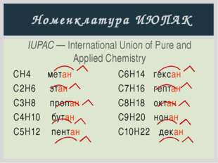 IUPAC — International Union of Pure and Applied Chemistry Номенклатура ИЮПАК