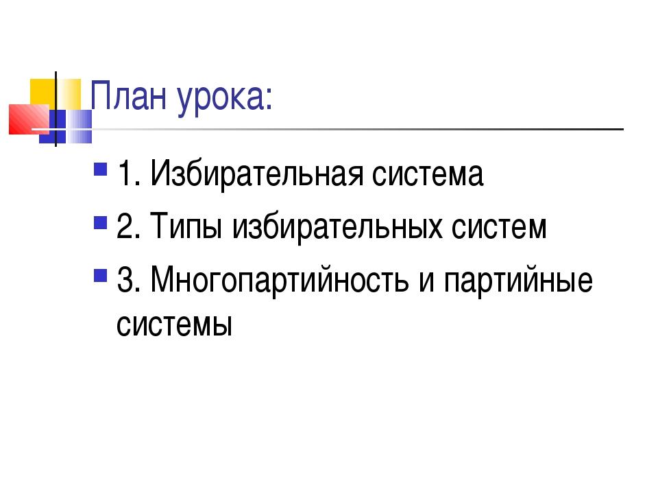 План урока: 1. Избирательная система 2. Типы избирательных систем 3. Многопар...