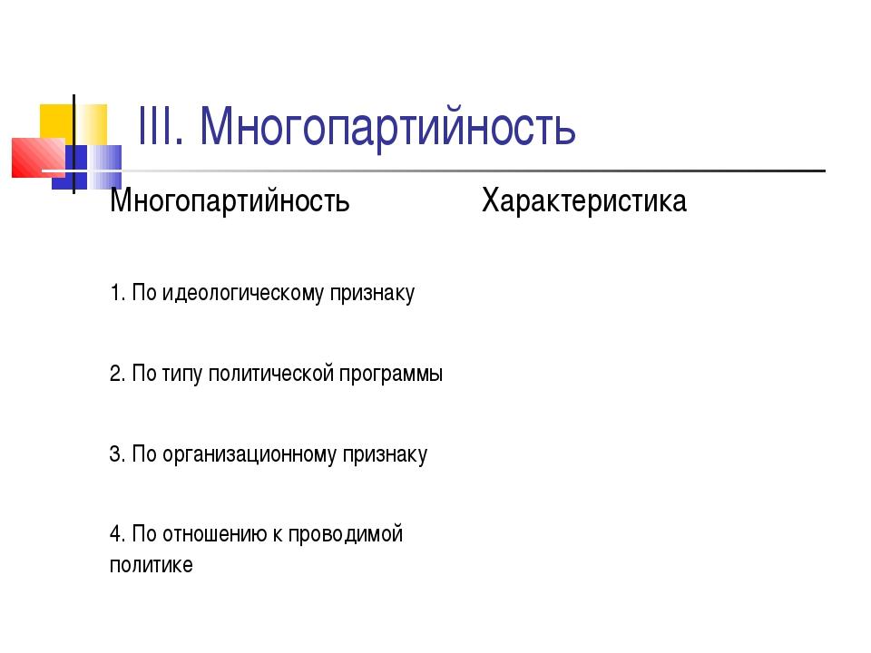III. Многопартийность Многопартийность Характеристика 1. По идеологическому...