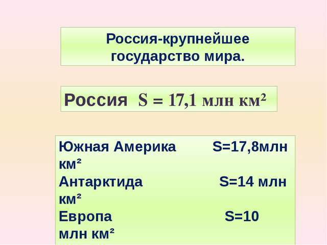 Россия-крупнейшее государство мира. Россия Ѕ = 17,1 млн км² Южная Америка Ѕ=1...