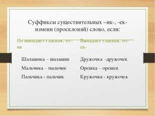 Суффиксы существительных –ик-, -ек- измени (просклоняй) слово, если: Не выпад