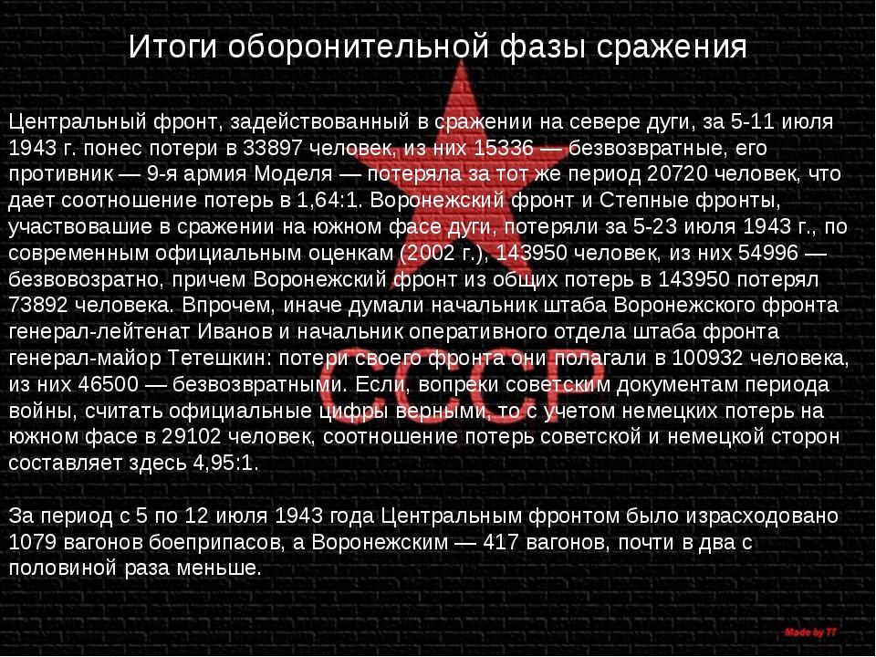 Итоги оборонительной фазы сражения Центральный фронт, задействованный в сраже...