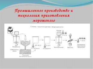 Промышленное производство и технология приготовления мороженого