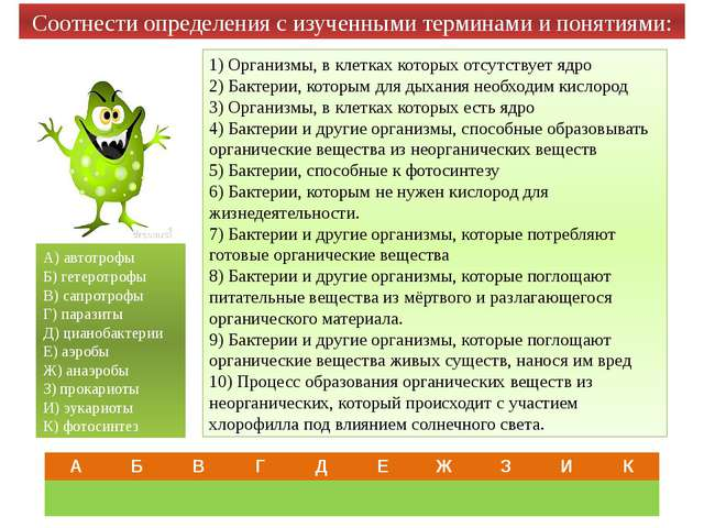 А) автотрофы Б) гетеротрофы В) сапротрофы Г) паразиты Д) цианобактерии Е) аэр...