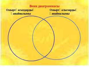 Венн диаграммасы Омыртқалылардың қанайналымы Омыртқасыздардың қанайналымы