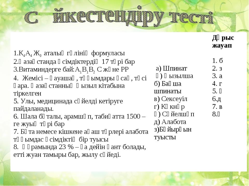 1.К4А4 Ж0 аталық гүлінің формуласы 2.Қазақстанда өсімдіктердің 17 түрі бар 3...