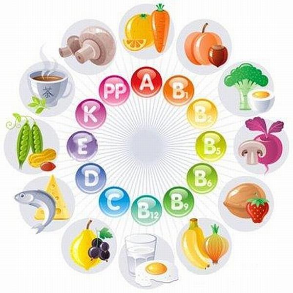 http://planetadetstva.net/wp-content/uploads/2015/01/texnologicheskaya-karta-pedagogicheskogo-proekta-vitaminy-nashi-druzya31.jpg