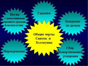 Песни с пожеланиями хорошего урожая, благополучия Хождение по домам Переодева