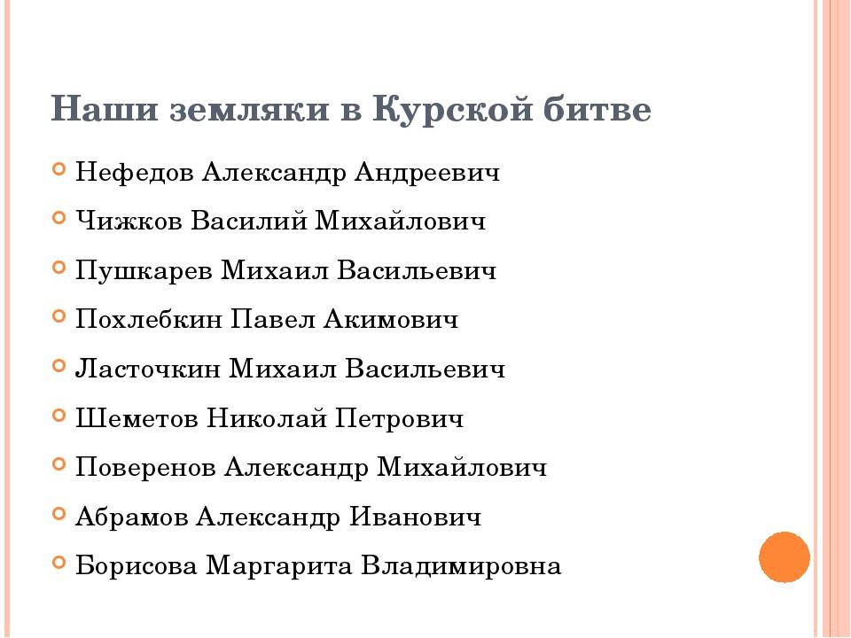 Наши земляки в Курской битве Нефедов Александр Андреевич Чижков Василий Михай...