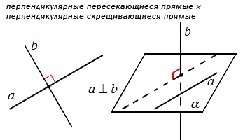 http://mirsmpc.ru/matematics/images/straight/pict005.png