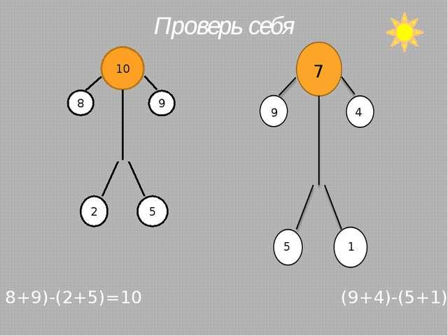 10 8 9 2 5 7 9 4 5 1 Проверь себя ( 8+9)-(2+5)=10 (9+4)-(5+1)=7