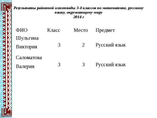 Результаты районной олимпиады 3-4 классов по математике, русскому языку, окру...