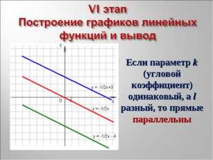 Если параметр k (угловой коэффициент) одинаковый, а l разный, то прямые пара
